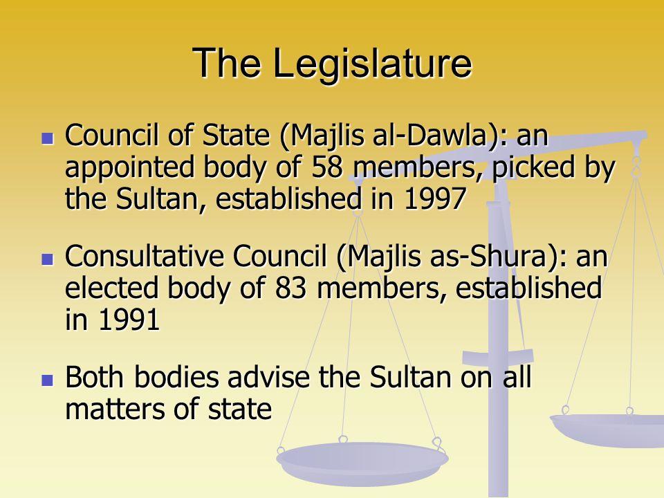 Women Women have been able to run in Majlis as-Shura since 1994 Women have been able to run in Majlis as-Shura since 1994 2004 Shura elections: 15 of 509 candidates were women 2004 Shura elections: 15 of 509 candidates were women 2004: 2.4% of Shura members were women 2004: 2.4% of Shura members were women No.