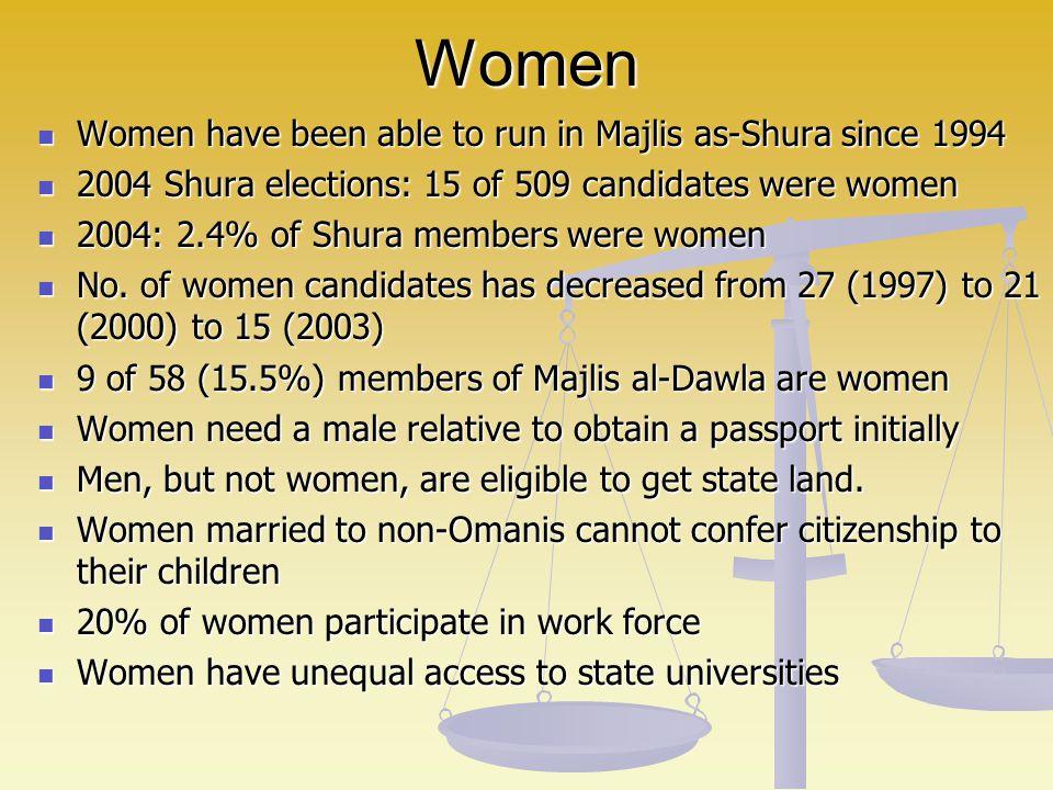 II.Women and Majlis as-Shura Elections A. Background B.