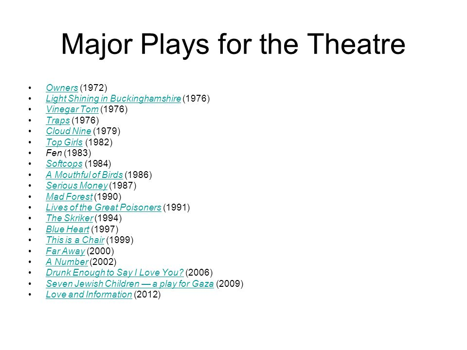 Major Plays for the Theatre Owners (1972)Owners Light Shining in Buckinghamshire (1976)Light Shining in Buckinghamshire Vinegar Tom (1976)Vinegar Tom