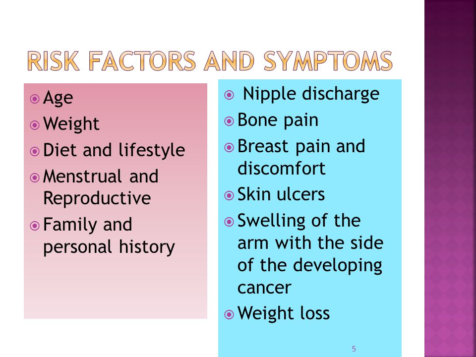  Age  Weight  Diet and lifestyle  Menstrual and Reproductive  Family and personal history  Nipple discharge  Bone pain  Breast pain and discom