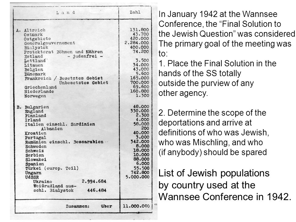 """In January 1942 at the Wannsee Conference, the """"Final Solution to the Jewish Question"""" was considered. The primary goal of the meeting was to: 1. Plac"""