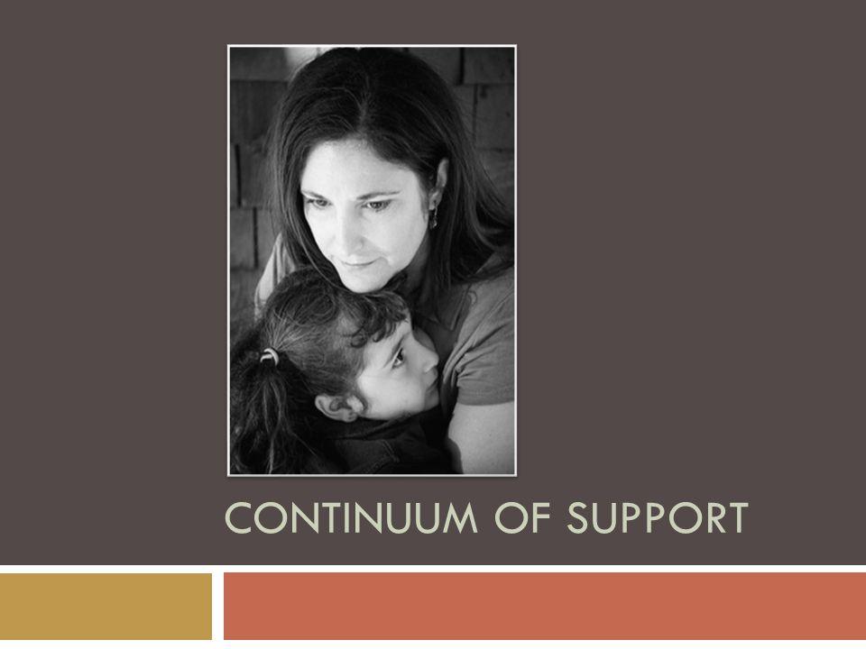CONTINUUM OF SUPPORT