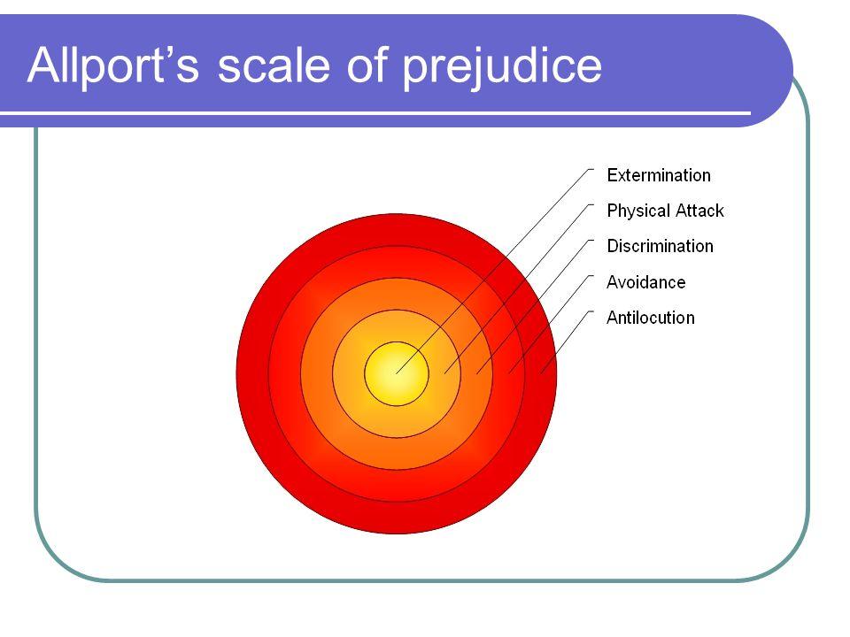 Allport's scale of prejudice