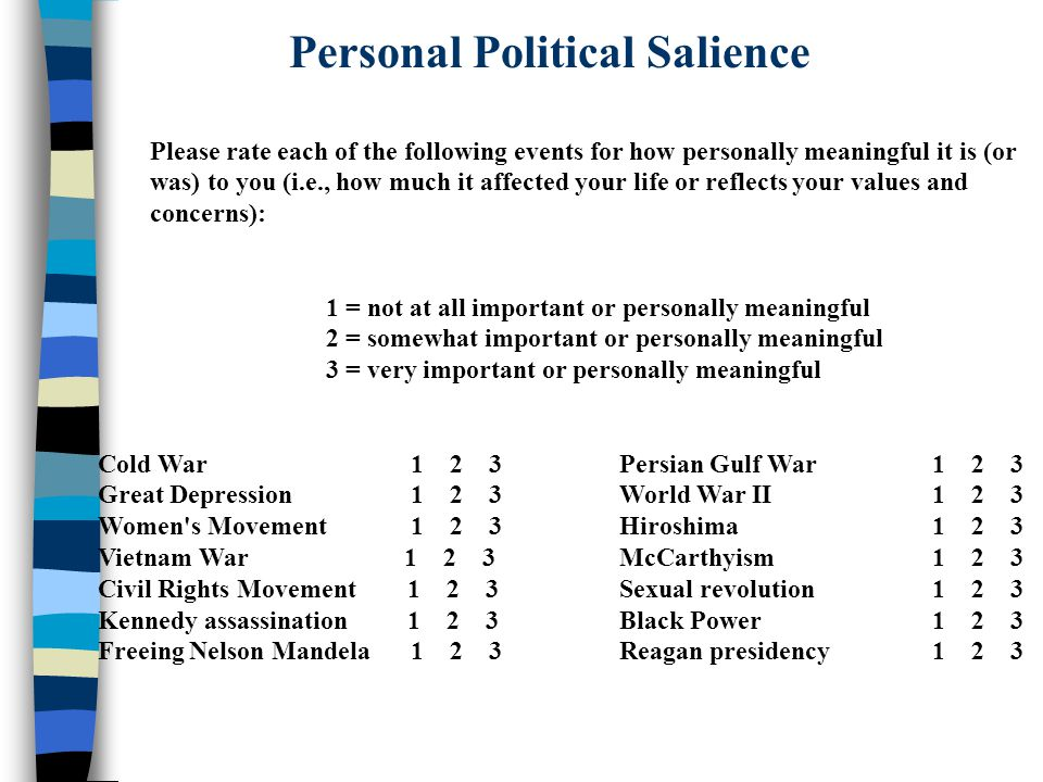 Personal Political Salience Please rate each of the following events for how personally meaningful it is (or was) to you (i.e., how much it affected your life or reflects your values and concerns): 1 = not at all important or personally meaningful 2 = somewhat important or personally meaningful 3 = very important or personally meaningful Cold War1 2 3 Persian Gulf War1 2 3 Great Depression World War II Women s Movement Hiroshima Vietnam War 1 2 3McCarthyism1 2 3 Civil Rights Movement 1 2 3Sexual revolution1 2 3 Kennedy assassination 1 2 3Black Power1 2 3 Freeing Nelson Mandela1 2 3 Reagan presidency1 2 3