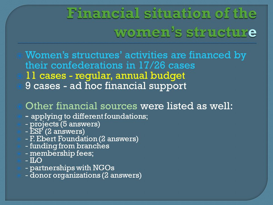  Women's structures' activities are financed by their confederations in 17/26 cases  11 cases - regular, annual budget  9 cases - ad hoc financial support  Other financial sources were listed as well:  - applying to different foundations;  - projects (5 answers)  - ESF (2 answers)  - F.