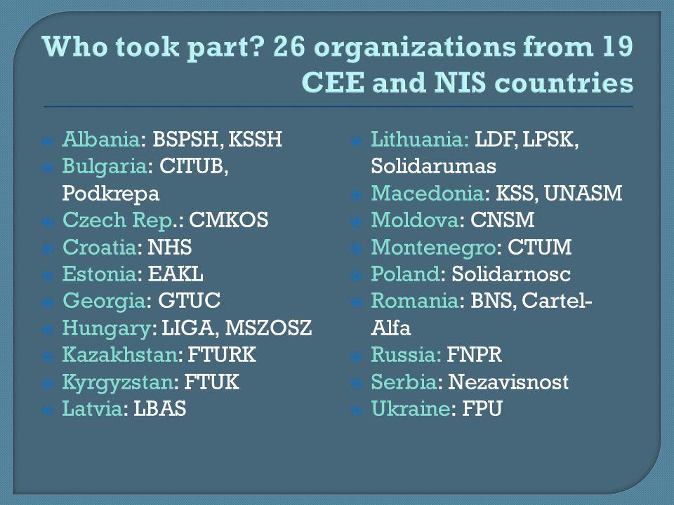 Who took part? 26 organizations from 19 CEE and NIS countries  Albania: BSPSH, KSSH  Bulgaria: CITUB, Podkrepa  Czech Rep.: CMKOS  Croatia: NHS 
