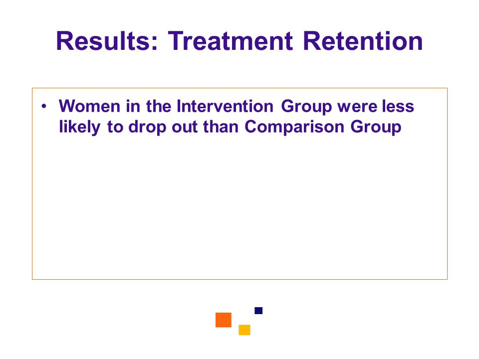 Results: Treatment Retention Women in the Intervention Group were less likely to drop out than Comparison Group