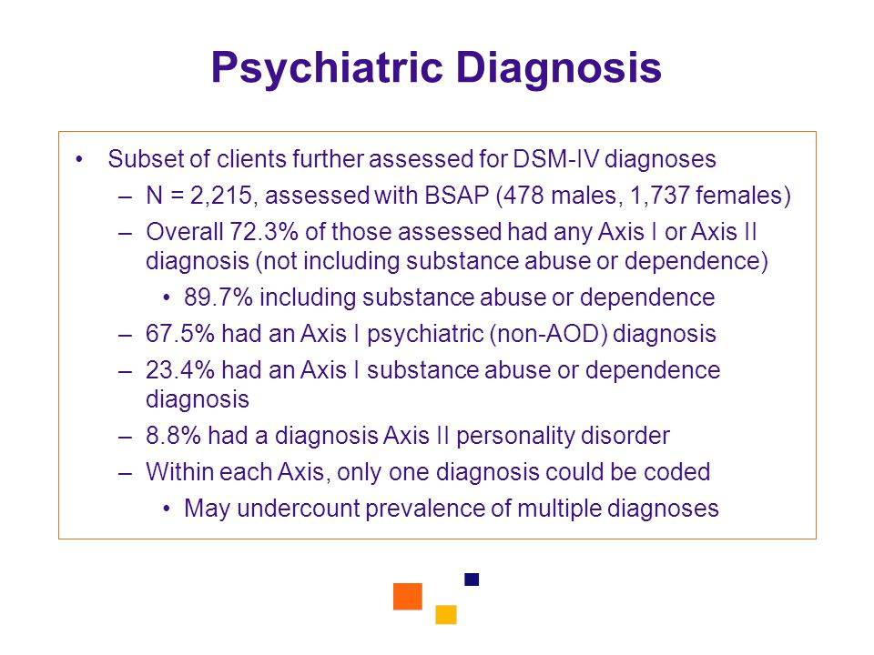 Psychiatric Diagnosis Subset of clients further assessed for DSM-IV diagnoses –N = 2,215, assessed with BSAP (478 males, 1,737 females) –Overall 72.3%