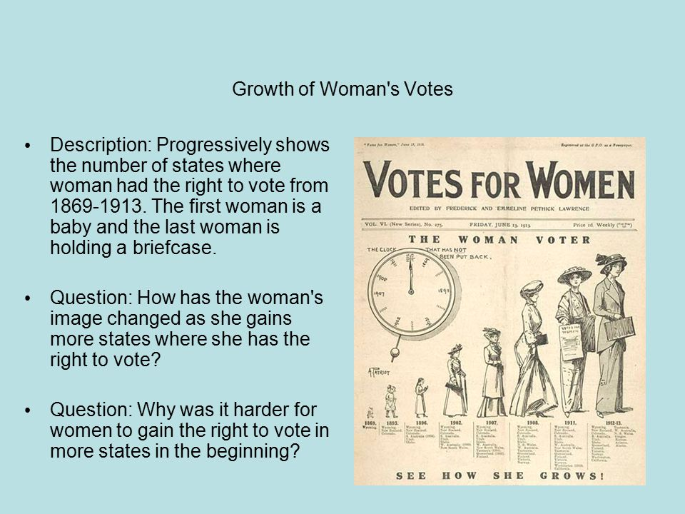 Growth of Woman's Votes Description: Progressively shows the number of states where woman had the right to vote from 1869-1913. The first woman is a b