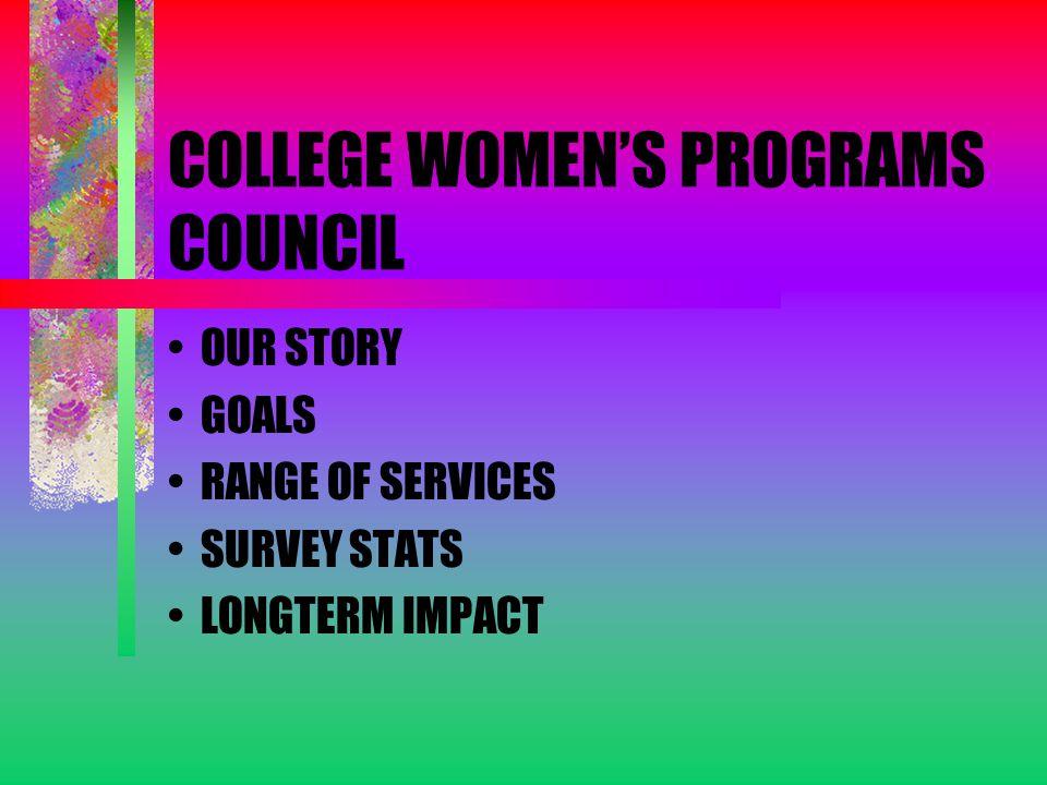 COLLEGE WOMEN'S PROGRAMS COUNCIL OUR STORY GOALS RANGE OF SERVICES SURVEY STATS LONGTERM IMPACT