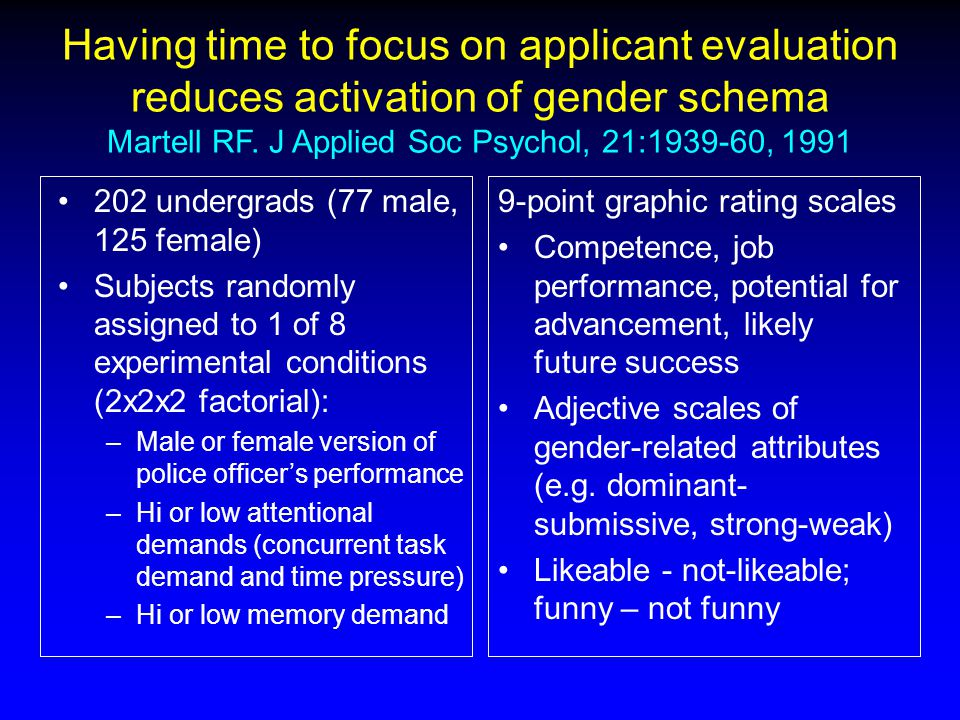 Having time to focus on applicant evaluation reduces activation of gender schema Martell RF.