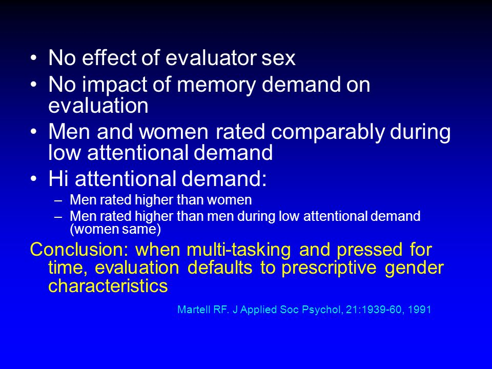 No effect of evaluator sex No impact of memory demand on evaluation Men and women rated comparably during low attentional demand Hi attentional demand: –Men rated higher than women –Men rated higher than men during low attentional demand (women same) Conclusion: when multi-tasking and pressed for time, evaluation defaults to prescriptive gender characteristics Martell RF.