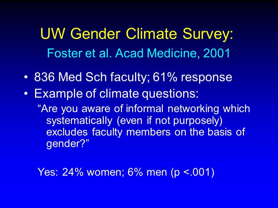 UW Gender Climate Survey: Foster et al.