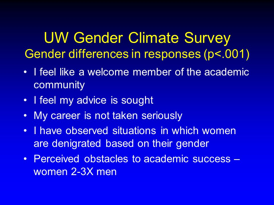 UW Gender Climate Survey Gender differences in responses (p<.001) I feel like a welcome member of the academic community I feel my advice is sought My career is not taken seriously I have observed situations in which women are denigrated based on their gender Perceived obstacles to academic success – women 2-3X men
