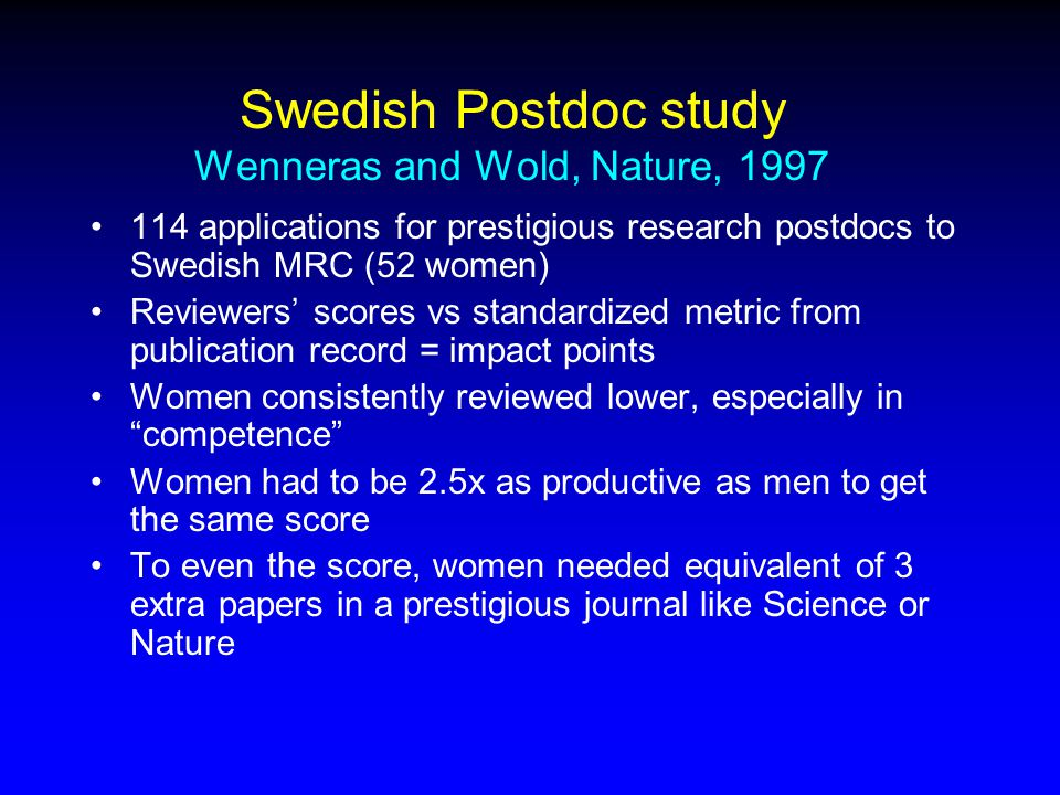 Swedish Postdoc study Wenneras and Wold, Nature, 1997 114 applications for prestigious research postdocs to Swedish MRC (52 women) Reviewers' scores vs standardized metric from publication record = impact points Women consistently reviewed lower, especially in competence Women had to be 2.5x as productive as men to get the same score To even the score, women needed equivalent of 3 extra papers in a prestigious journal like Science or Nature