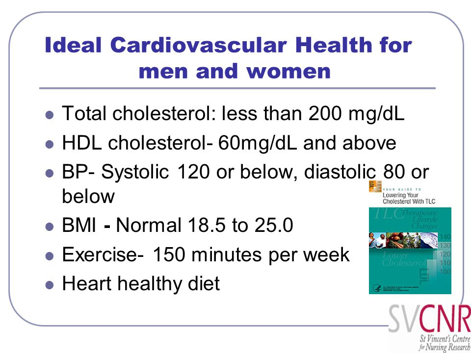 Ideal Cardiovascular Health for men and women Total cholesterol: less than 200 mg/dL HDL cholesterol- 60mg/dL and above BP- Systolic 120 or below, dia