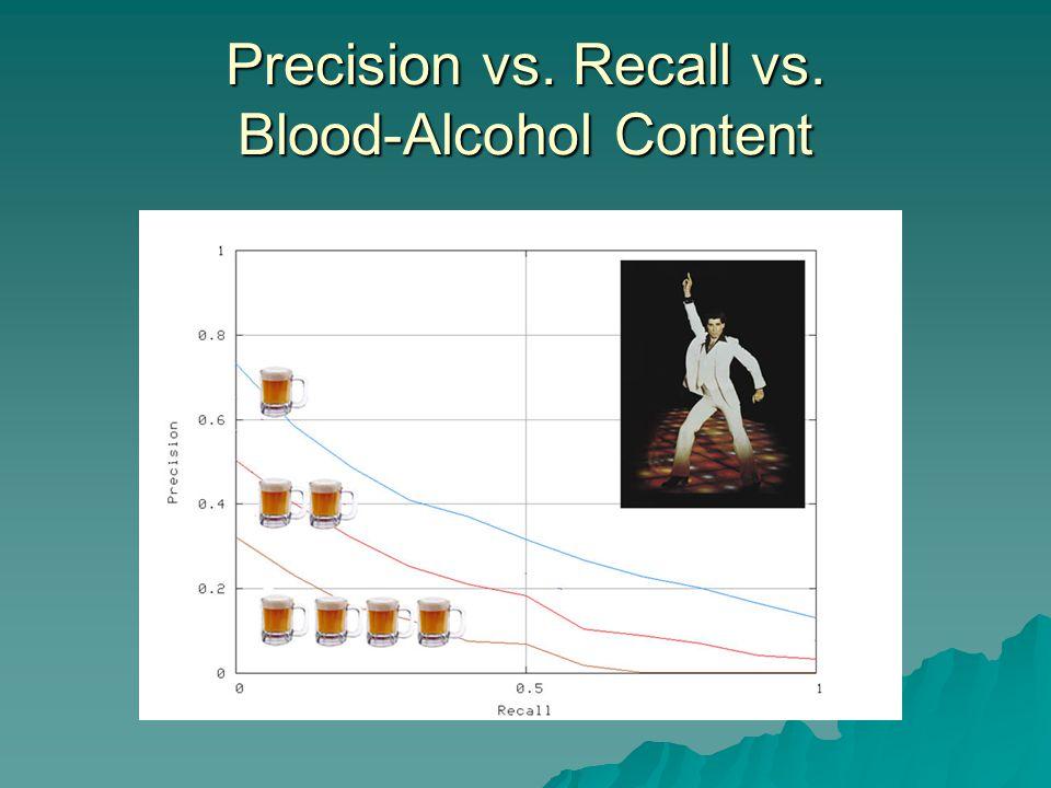 Precision vs. Recall vs. Blood-Alcohol Content