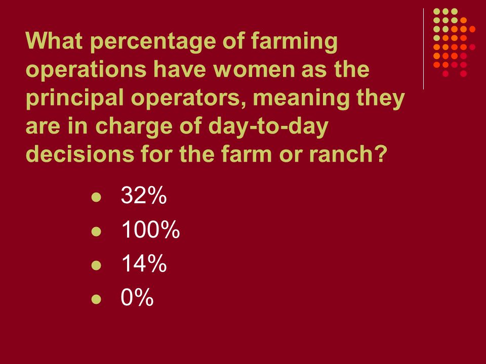 What percentage of farming operations have women as the principal operators, meaning they are in charge of day-to-day decisions for the farm or ranch.