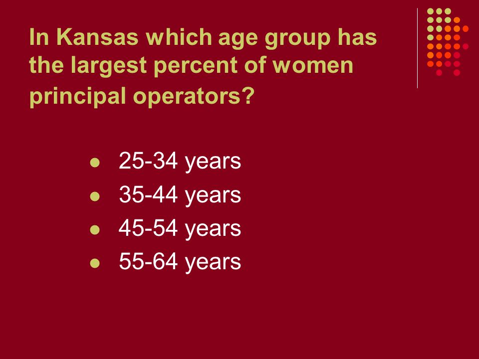 In Kansas which age group has the largest percent of women principal operators.