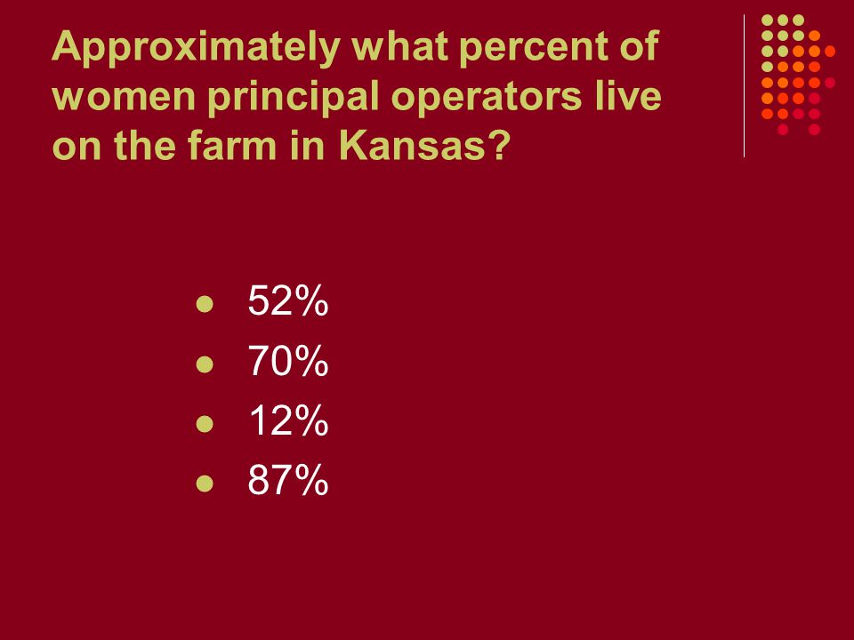 Approximately what percent of women principal operators live on the farm in Kansas 52% 70% 12% 87%