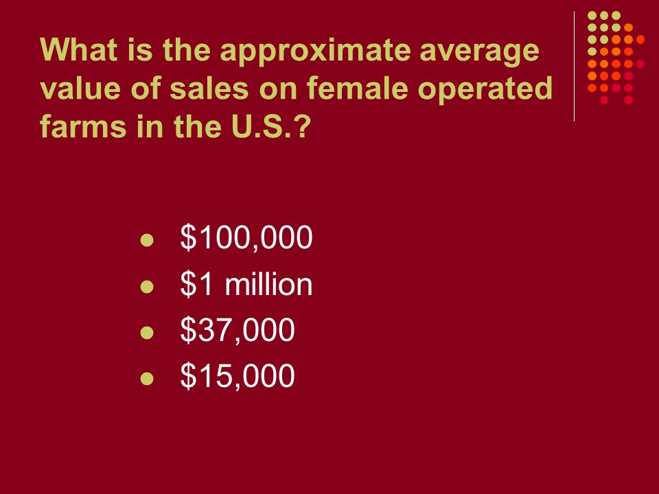 What is the approximate average value of sales on female operated farms in the U.S.? $100,000 $1 million $37,000 $15,000