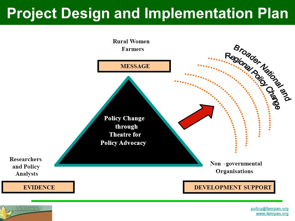 policy@fanrpan.org www.fanrpan.org Project Design and Implementation Plan
