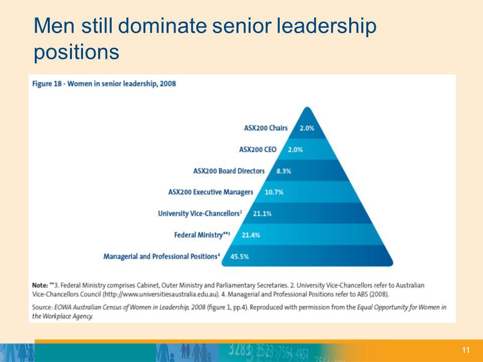11 Men still dominate senior leadership positions
