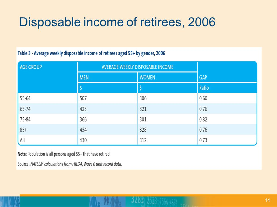 14 Disposable income of retirees, 2006