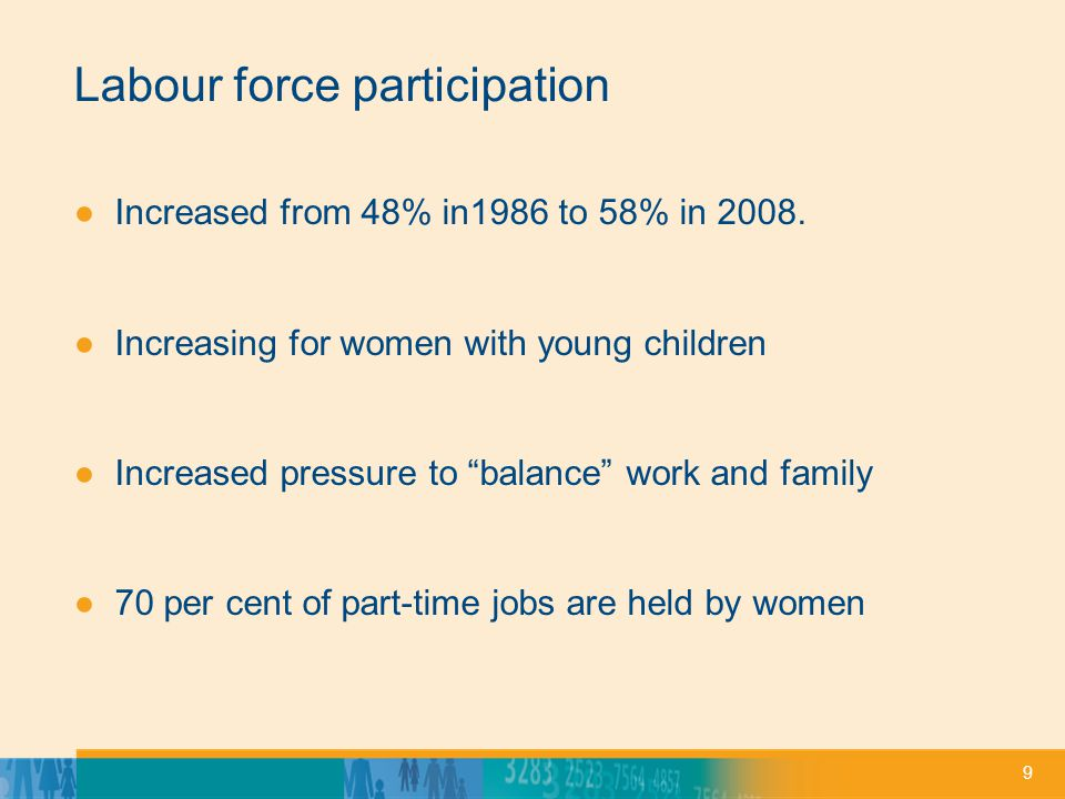 9 Labour force participation ●Increased from 48% in1986 to 58% in 2008.