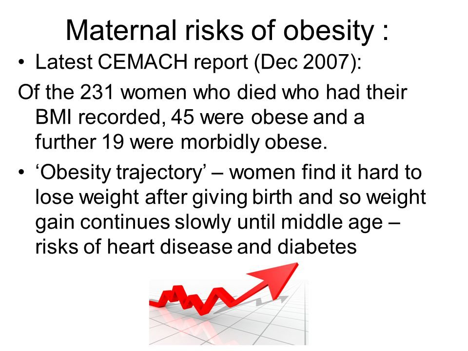 Maternal risks of obesity : Latest CEMACH report (Dec 2007): Of the 231 women who died who had their BMI recorded, 45 were obese and a further 19 were