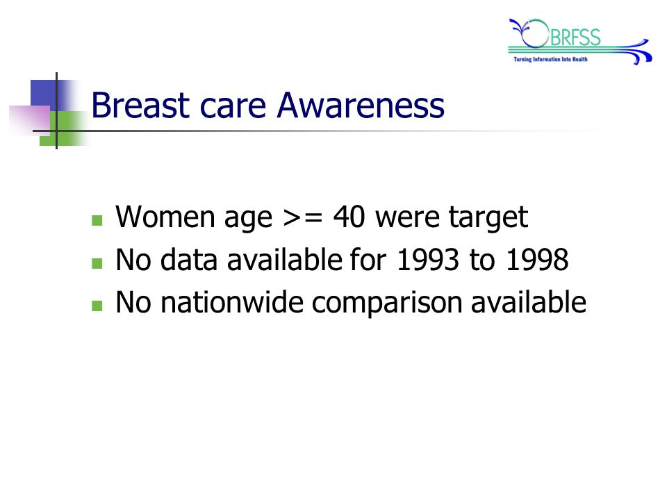 Breast care Awareness Women age >= 40 were target No data available for 1993 to 1998 No nationwide comparison available