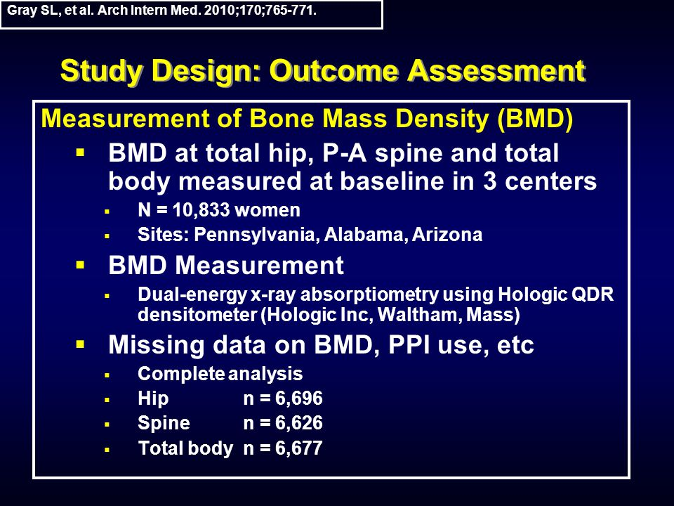 Study Design: Outcome Assessment Measurement of Bone Mass Density (BMD)  BMD at total hip, P-A spine and total body measured at baseline in 3 centers  N = 10,833 women  Sites: Pennsylvania, Alabama, Arizona  BMD Measurement  Dual-energy x-ray absorptiometry using Hologic QDR densitometer (Hologic Inc, Waltham, Mass)  Missing data on BMD, PPI use, etc  Complete analysis  Hipn = 6,696  Spinen = 6,626  Total bodyn = 6,677 Gray SL, et al.