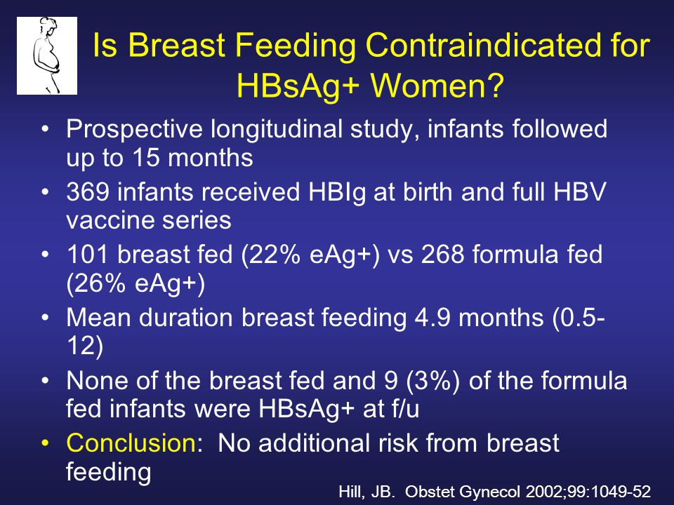 Is Breast Feeding Contraindicated for HBsAg+ Women? Prospective longitudinal study, infants followed up to 15 months 369 infants received HBIg at birt