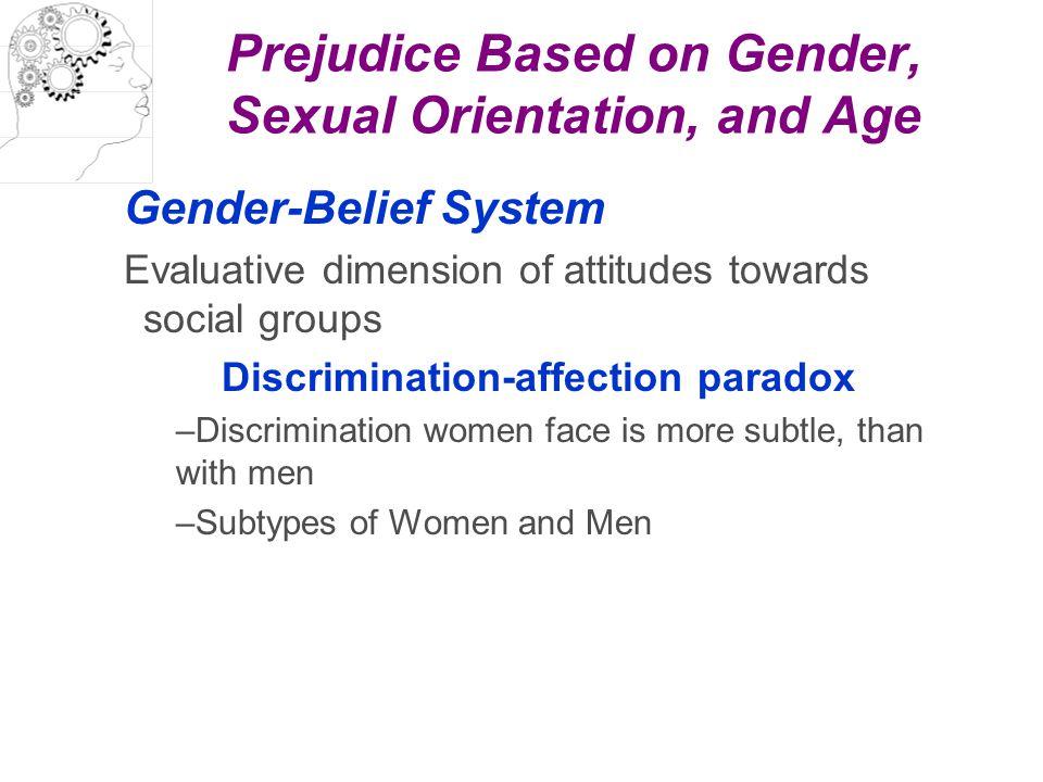 Prejudice Based on Gender, Sexual Orientation, and Age Gender-Belief System Evaluative dimension of attitudes towards social groups Discrimination-aff