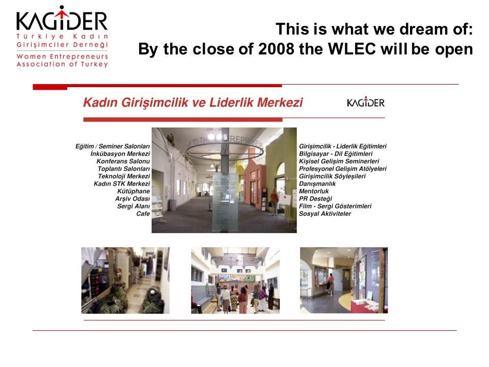 Kadın Girişimcilik ve Liderlik Merkezi This is what we dream of: By the close of 2008 the WLEC will be open