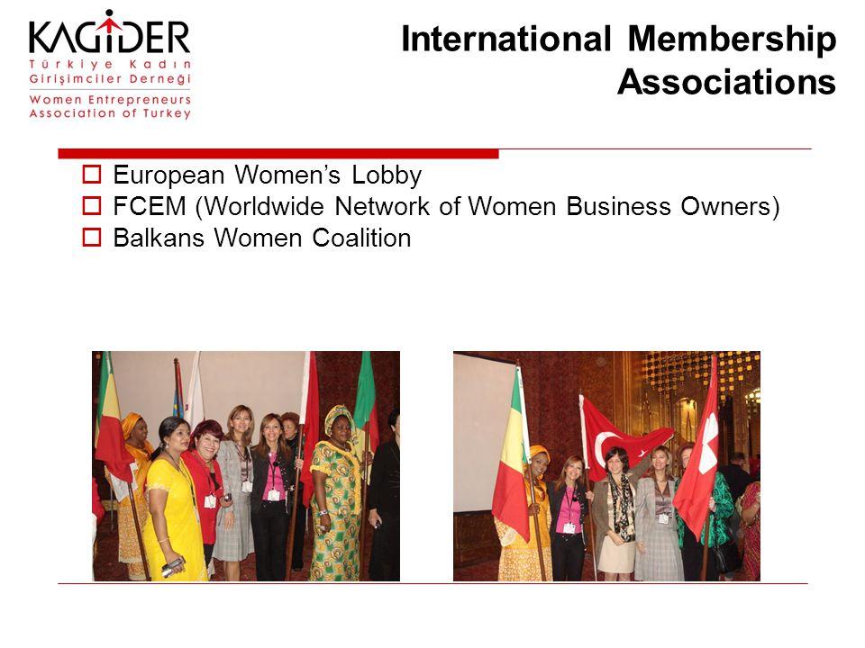 International Membership Associations  European Women's Lobby  FCEM (Worldwide Network of Women Business Owners)  Balkans Women Coalition