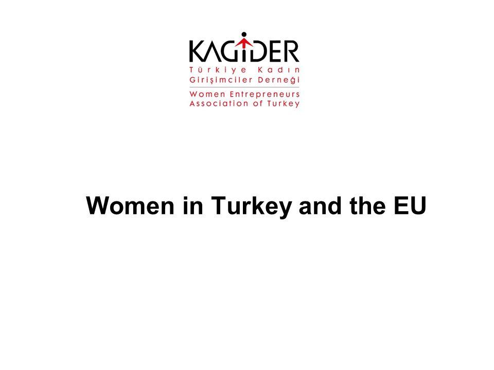 Women in Turkey and the EU