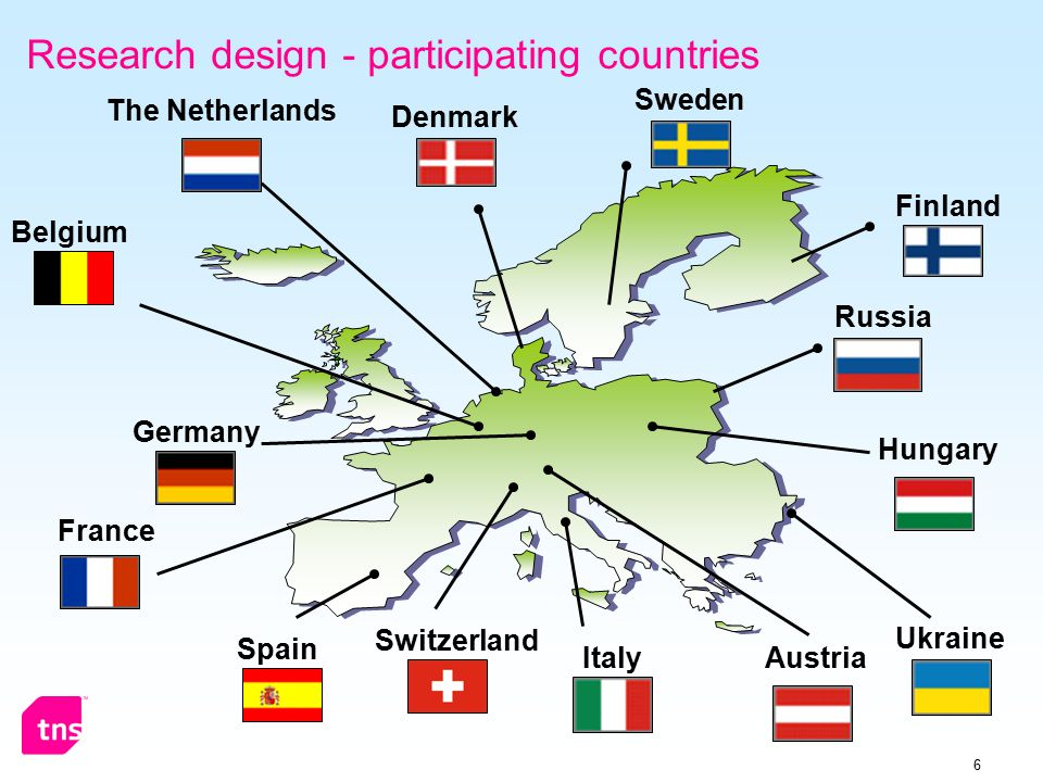 6 Research design - participating countries Spain Germany The Netherlands France Switzerland Belgium Italy Denmark Sweden Finland Hungary Russia Austria Ukraine