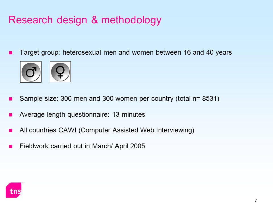 7 Research design & methodology Target group: heterosexual men and women between 16 and 40 years Sample size: 300 men and 300 women per country (total n= 8531) Average length questionnaire: 13 minutes All countries CAWI (Computer Assisted Web Interviewing) Fieldwork carried out in March/ April 2005