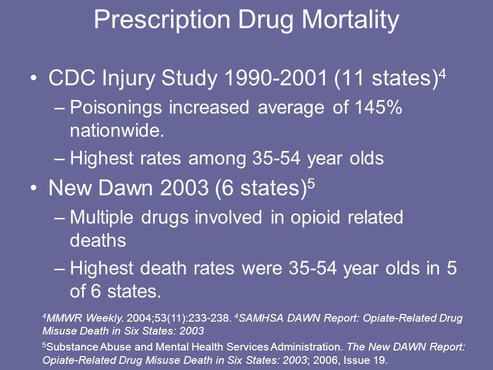 Prescription Drug Mortality CDC Injury Study 1990-2001 (11 states) 4 –Poisonings increased average of 145% nationwide. –Highest rates among 35-54 year