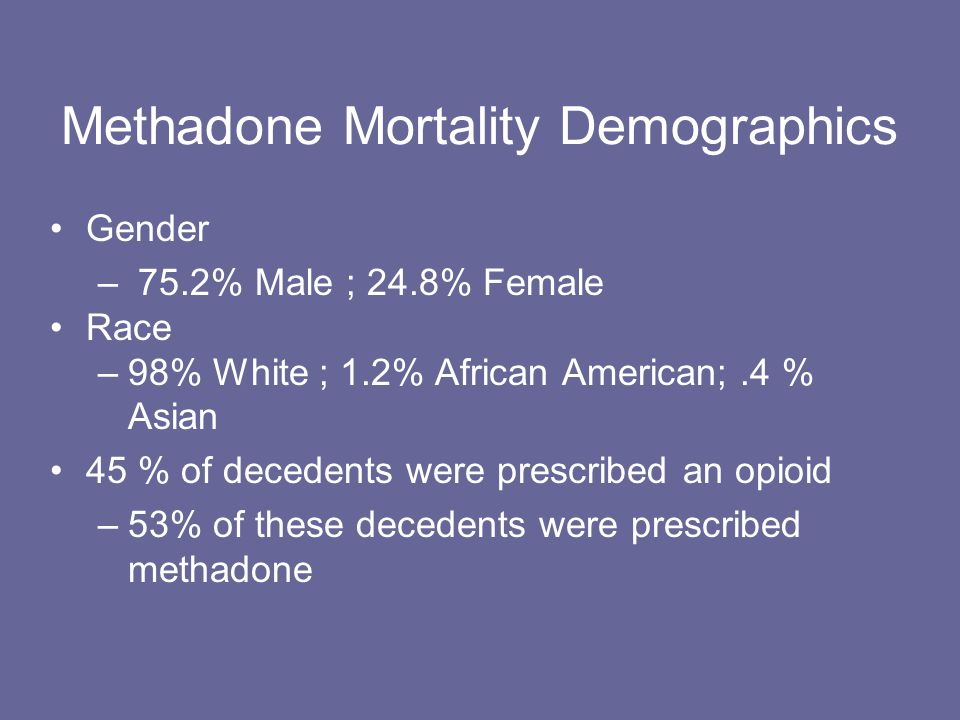 Methadone Mortality Demographics Gender – 75.2% Male ; 24.8% Female Race –98% White ; 1.2% African American;.4 % Asian 45 % of decedents were prescribed an opioid –53% of these decedents were prescribed methadone