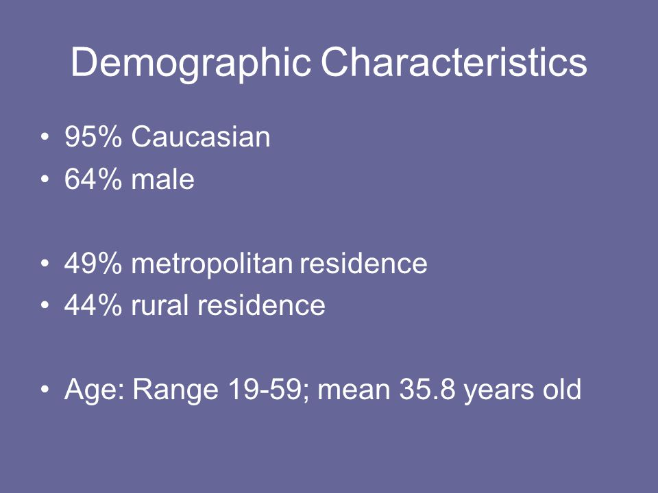 Demographic Characteristics 95% Caucasian 64% male 49% metropolitan residence 44% rural residence Age: Range 19-59; mean 35.8 years old