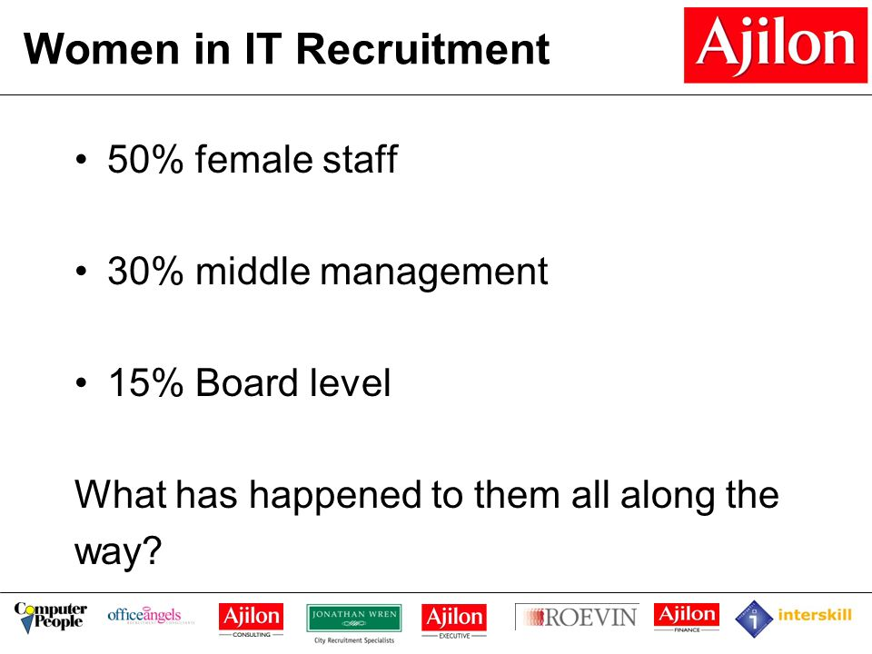 50% female staff 30% middle management 15% Board level What has happened to them all along the way.