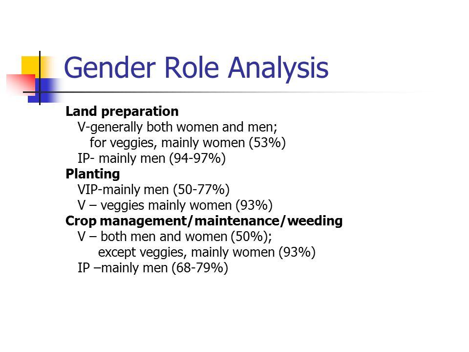 Gender roles… Fertilizer application V-mainly men/both men and women (47/40%); except veggies mainly women (93%) IP-mainly men (87-92%) Pest control/pesticide application V-mainly men (65%); for veggies, mainly women (43%) I-no data P-mainly men (95%)