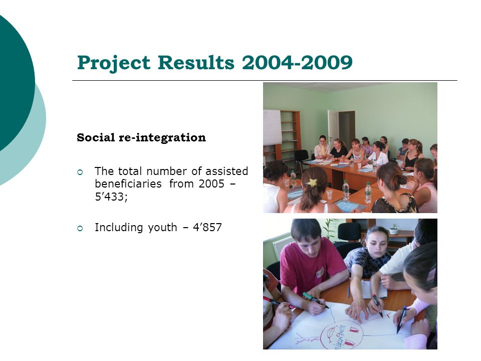Project Results 2004-2009 Social re-integration  The total number of assisted beneficiaries from 2005 – 5'433;  Including youth – 4'857