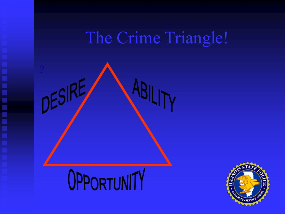 The Crime Triangle!
