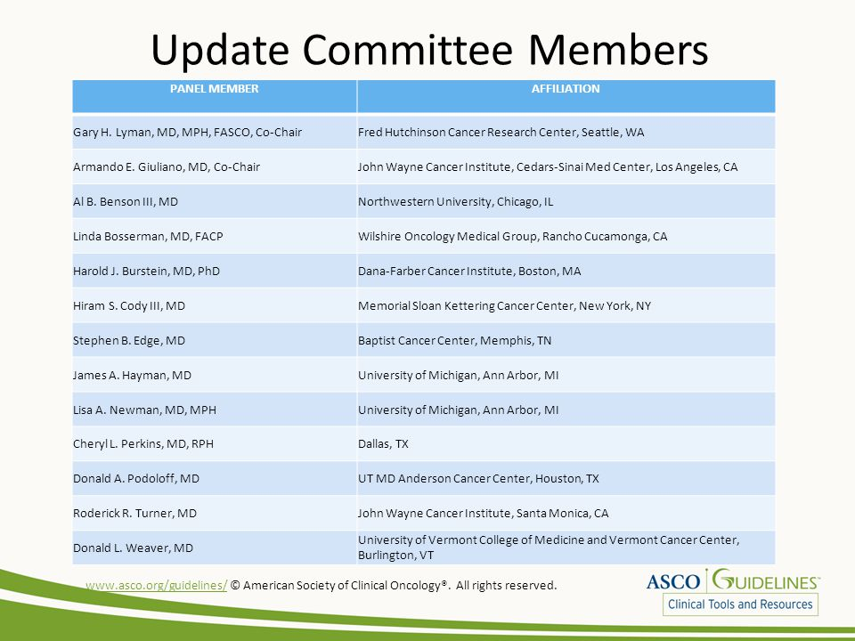 Update Committee Members PANEL MEMBERAFFILIATION Gary H. Lyman, MD, MPH, FASCO, Co-ChairFred Hutchinson Cancer Research Center, Seattle, WA Armando E.