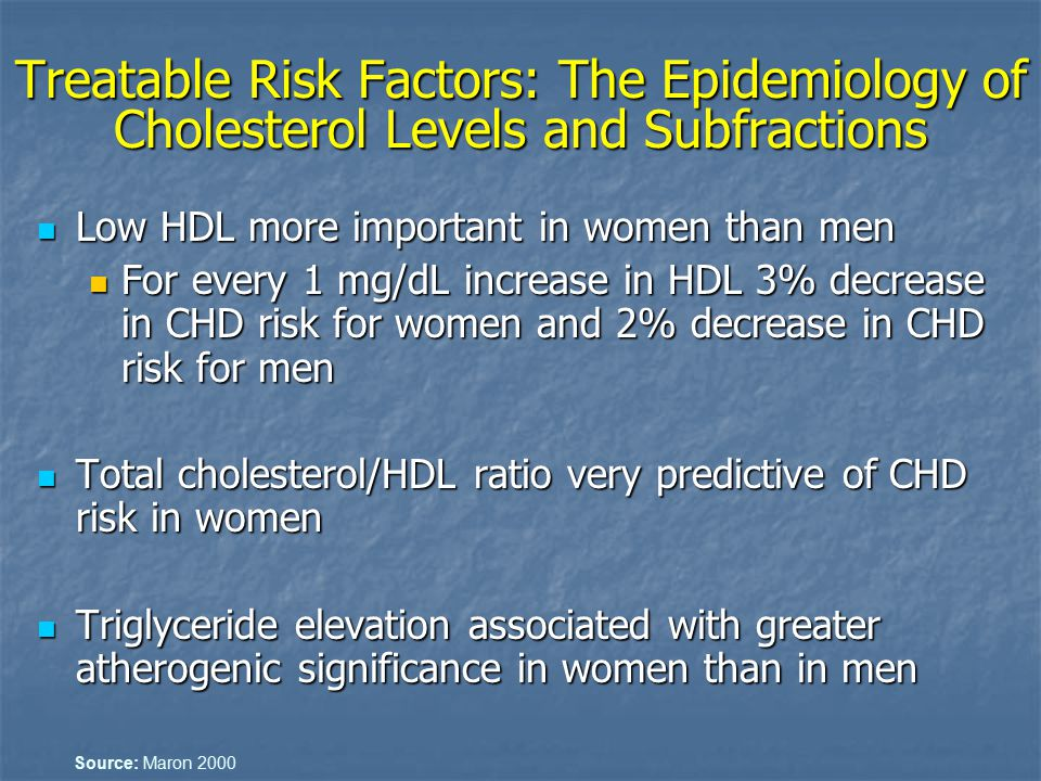 Treatable Risk Factors: The Epidemiology of Cholesterol Levels and Subfractions Low HDL more important in women than men Low HDL more important in wom