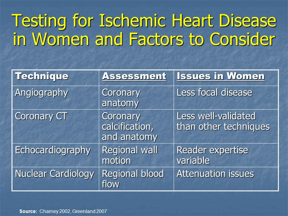 Testing for Ischemic Heart Disease in Women and Factors to Consider TechniqueAssessment Issues in Women Angiography Coronary anatomy Less focal diseas