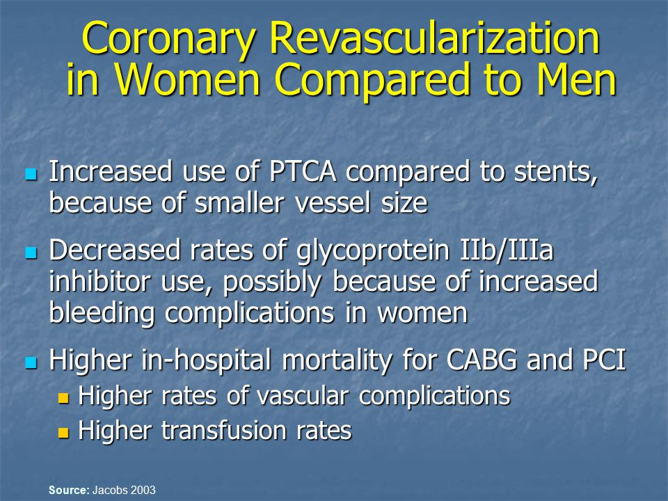 Coronary Revascularization in Women Compared to Men Increased use of PTCA compared to stents, because of smaller vessel size Increased use of PTCA com